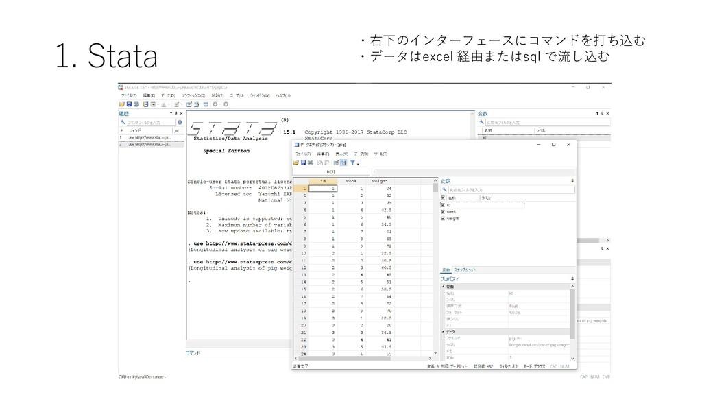1. Stata ・右下のインターフェースにコマンドを打ち込む ・データはexcel 経由また...