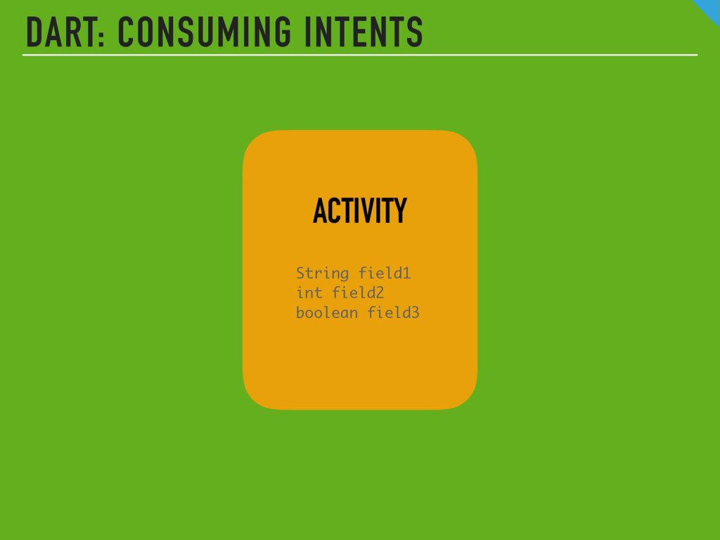 DART: CONSUMING INTENTS ACTIVITY String field1 ...