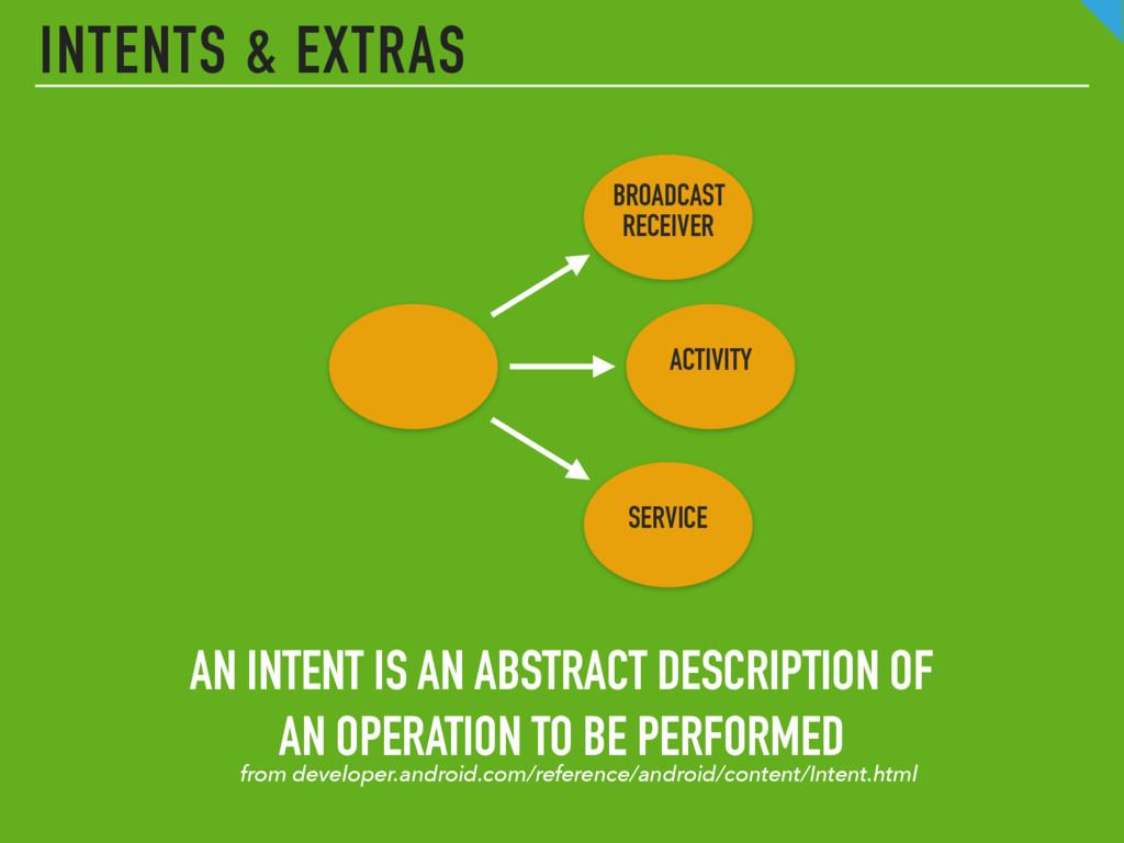 AN INTENT IS AN ABSTRACT DESCRIPTION OF AN OPER...