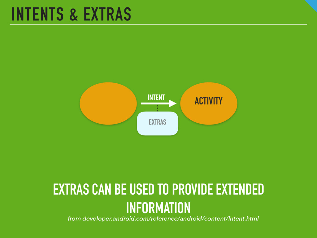 EXTRAS CAN BE USED TO PROVIDE EXTENDED INFORMAT...