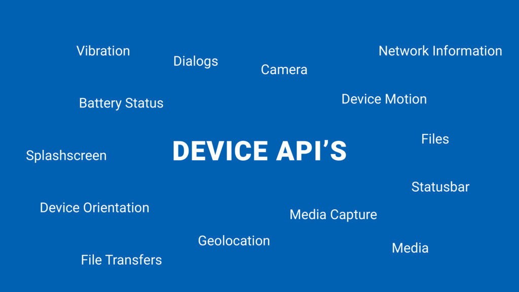 DEVICE API'S Battery Status Camera Device Motio...
