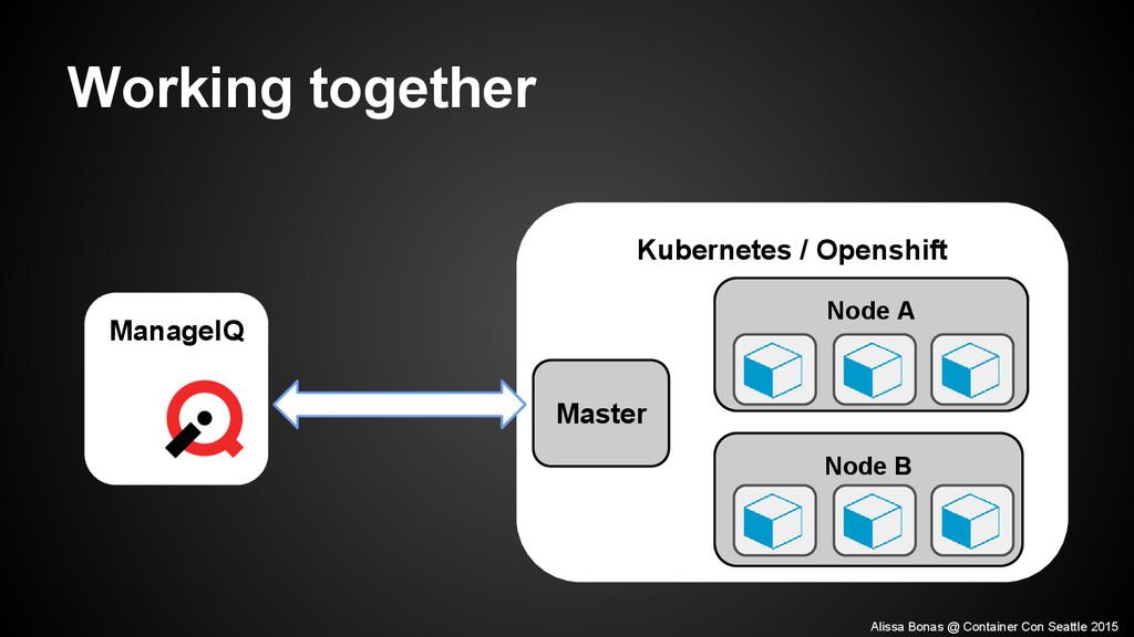 Working together ManageIQ Kubernetes / Openshif...