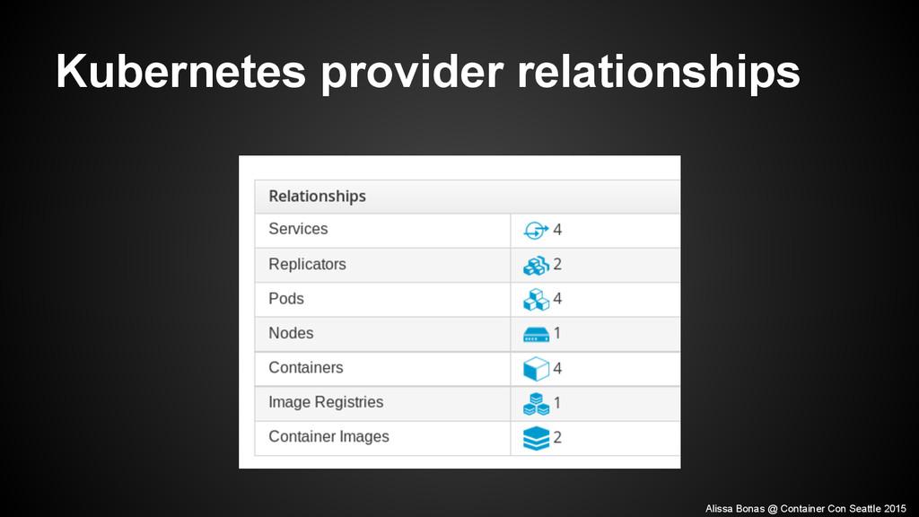 Kubernetes provider relationships Alissa Bonas ...