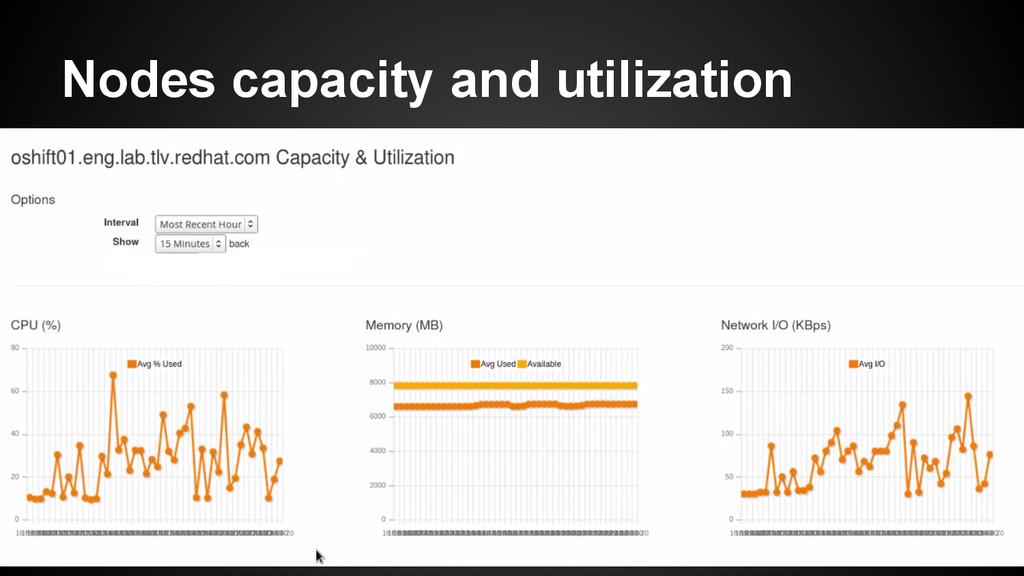 Nodes capacity and utilization
