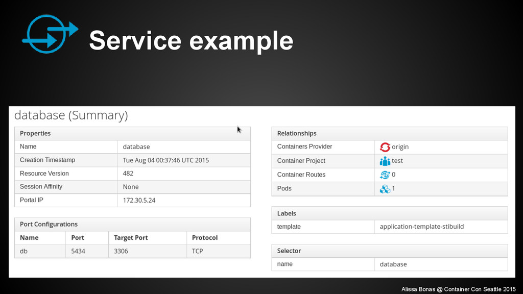 Service example Alissa Bonas @ Container Con Se...