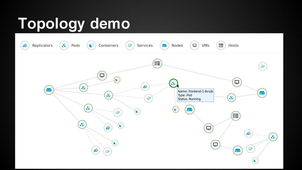 Topology demo