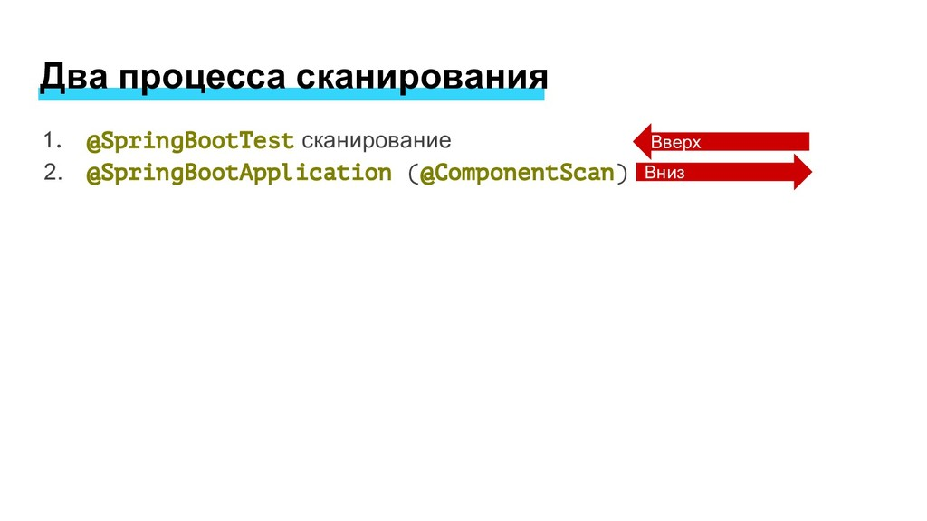 Два процесса сканирования 1. @SpringBootTest ск...