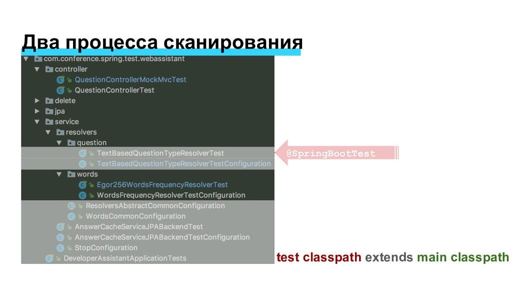 Два процесса сканирования @SpringBootTest test ...