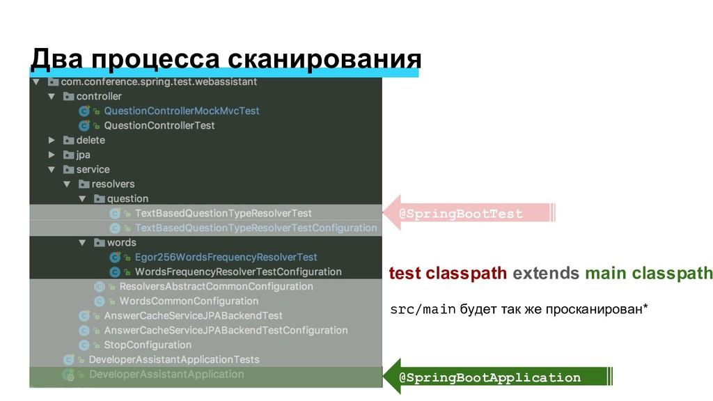Два процесса сканирования @SpringBootTest @Spri...