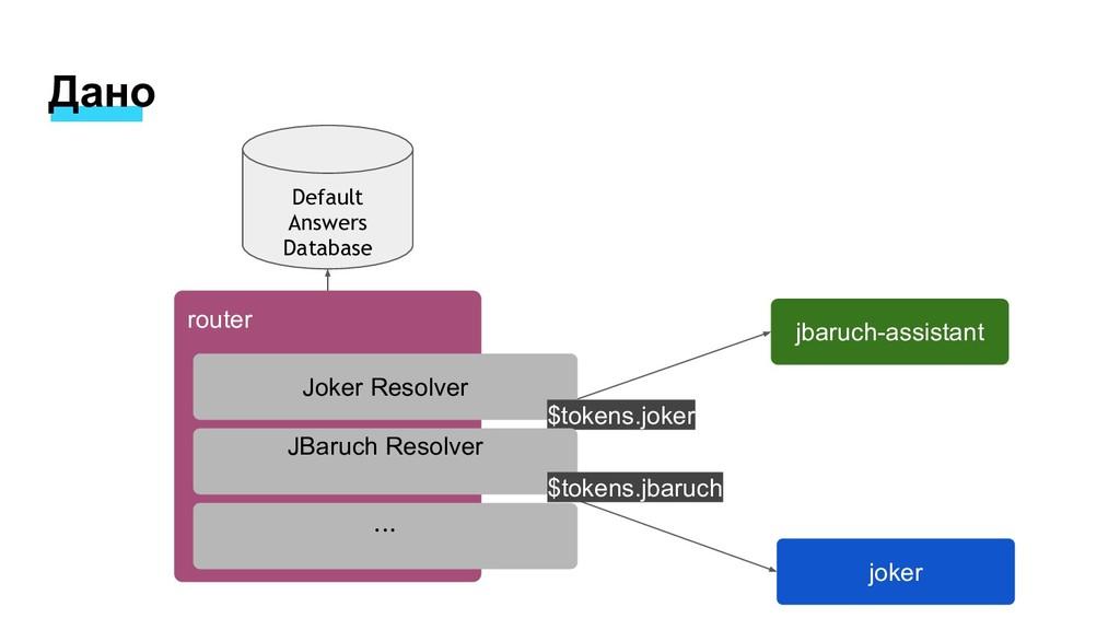 router joker jbaruch-assistant Default Answers ...