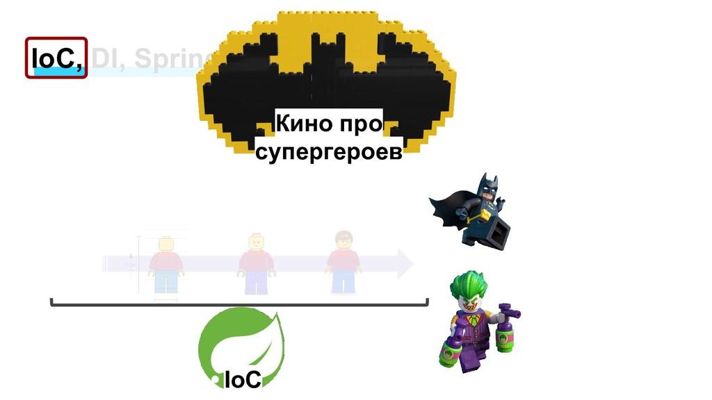 IoC, DI, Spring и друзья Кино про супергероев I...