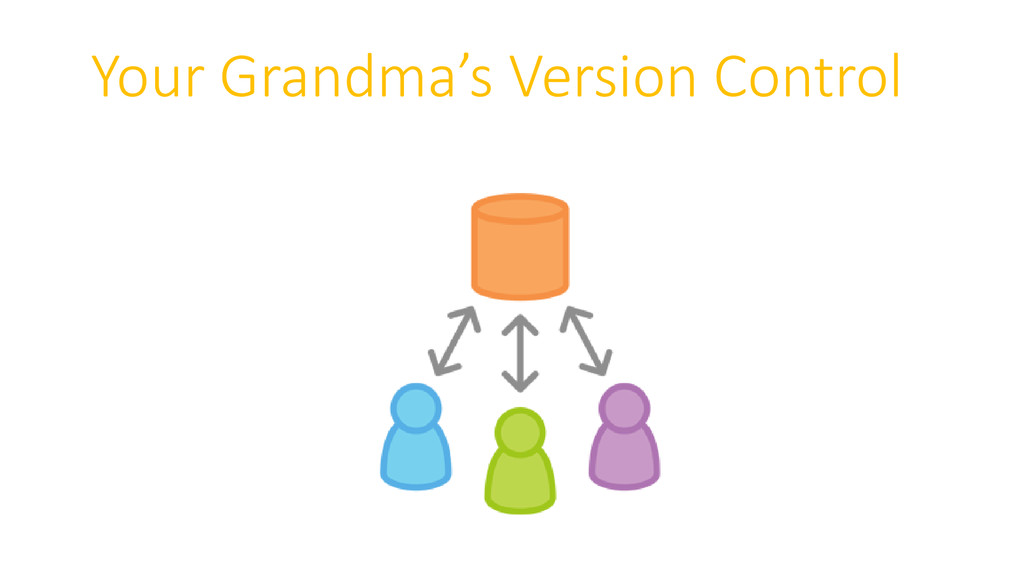 Your Grandma's Version Control
