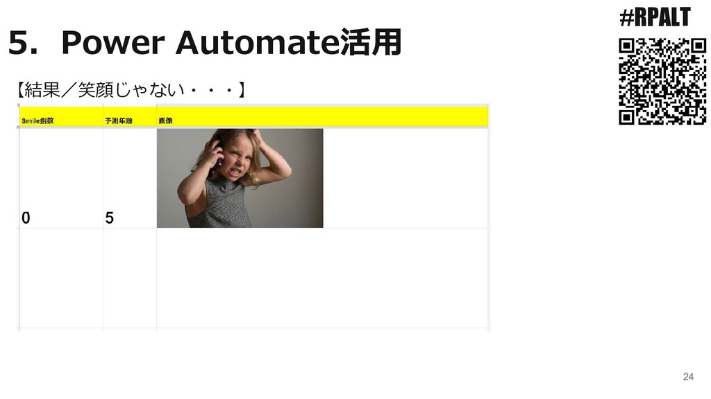 24 #RPALT 【結果/笑顔じゃない・・・】 5.Power Automate活用