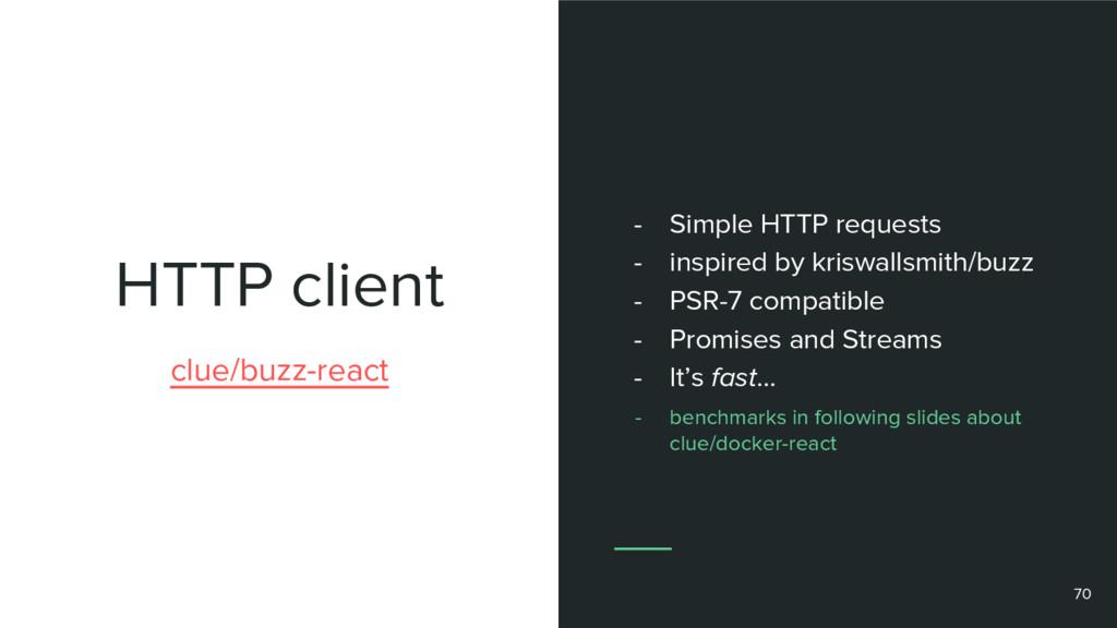HTTP client 70 clue/buzz-react - Simple HTTP re...