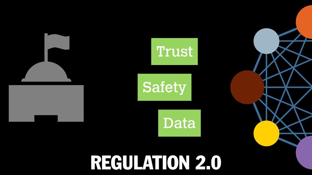 REGULATION 2.0 Trust Data Safety