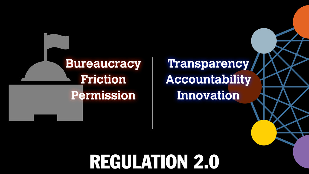 REGULATION 2.0 Bureaucracy Friction Permission ...