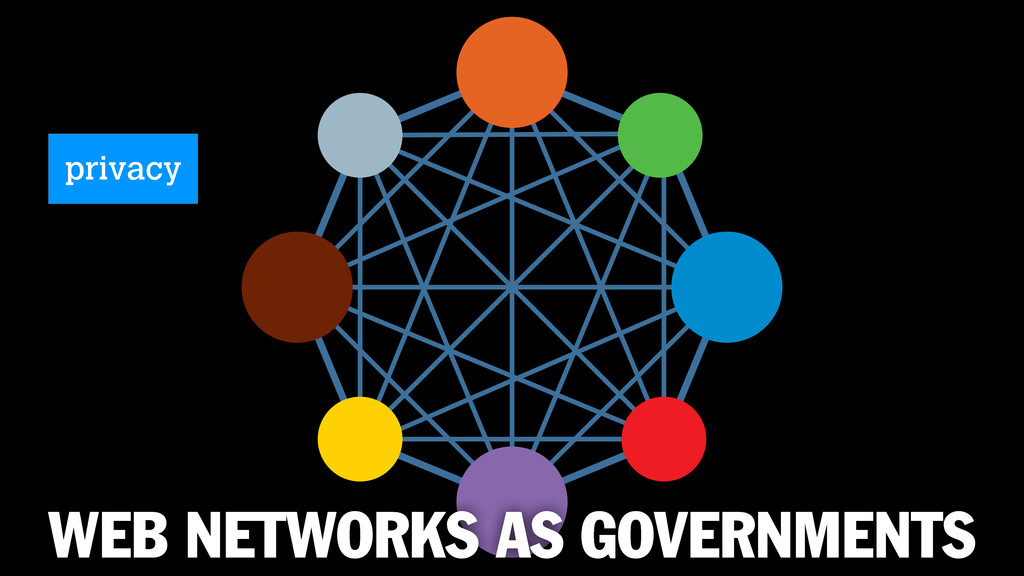 WEB NETWORKS AS GOVERNMENTS privacy