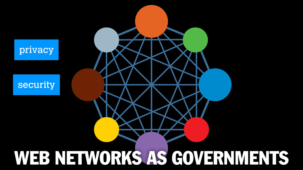 WEB NETWORKS AS GOVERNMENTS privacy security
