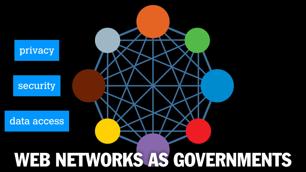 WEB NETWORKS AS GOVERNMENTS privacy security da...
