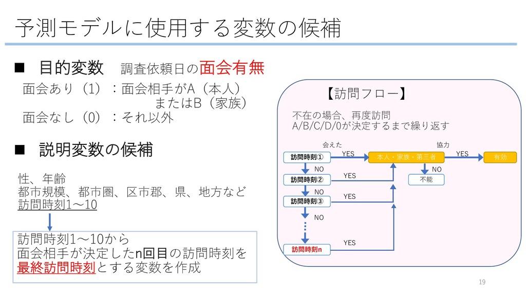 予測モデルに使⽤する変数の候補 n ⽬的変数 調査依頼⽇の⾯会有無 19 訪問時刻1〜10から...