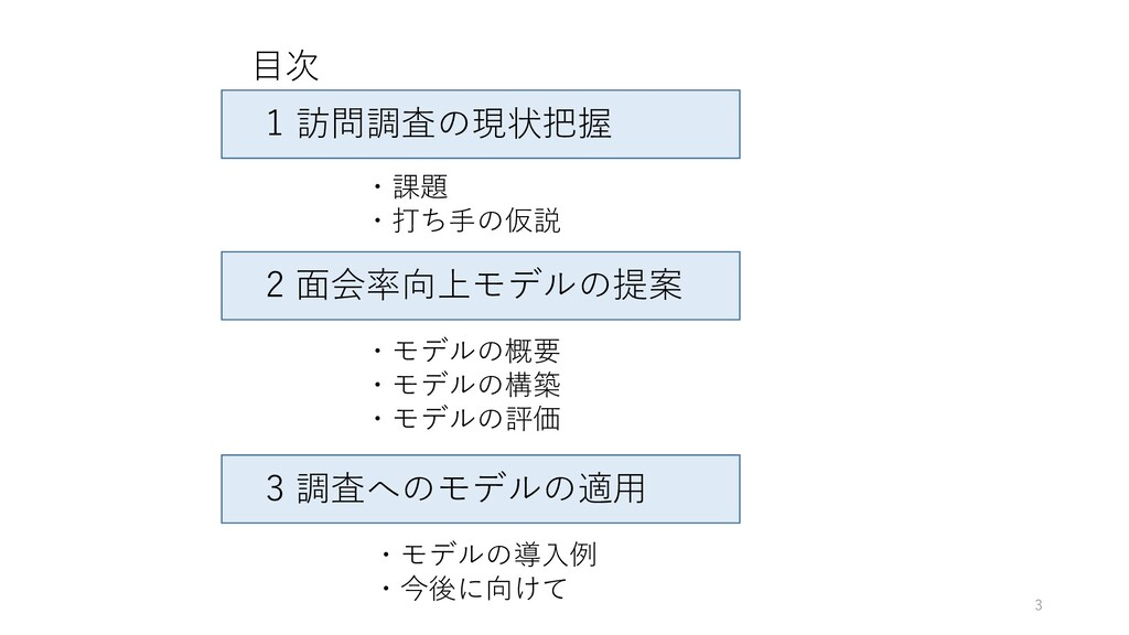 3 1 訪問調査の現状把握 2 ⾯会率向上モデルの提案 3 調査へのモデルの適⽤ ・課題 ・打...