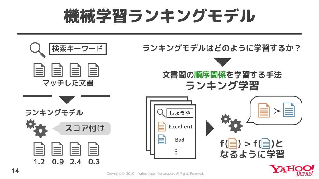 12 . 11 2 0 1 21 .10 . 機械学習ランキングモデル 14 検索キーワード ...