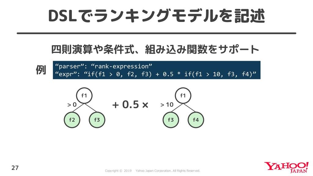 12 . 11 2 0 1 21 .10 . DSLでランキングモデルを記述 27 四則演算や...