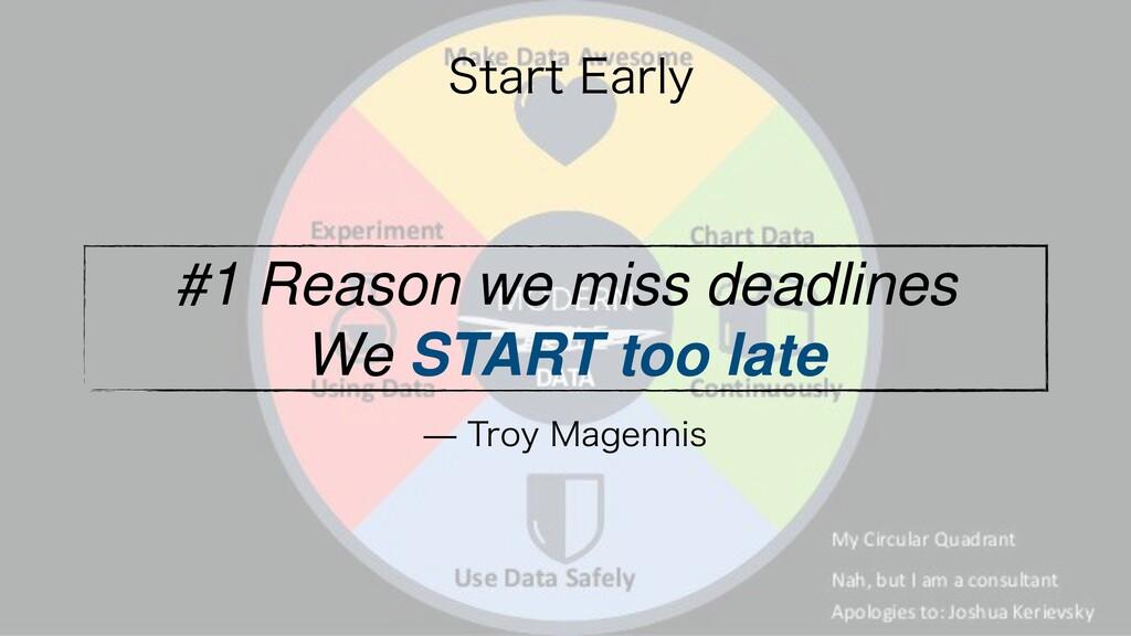 #1 Reason we miss deadlines We START too late 4...