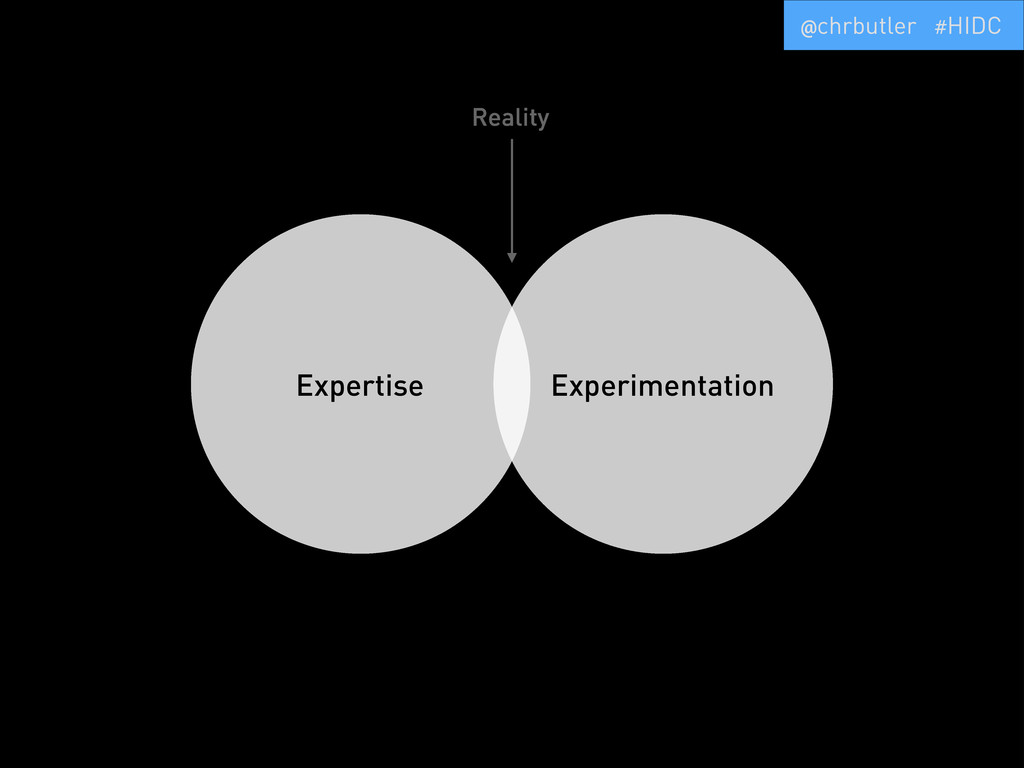 Expertise Reality Experimentation @chrbutler #H...