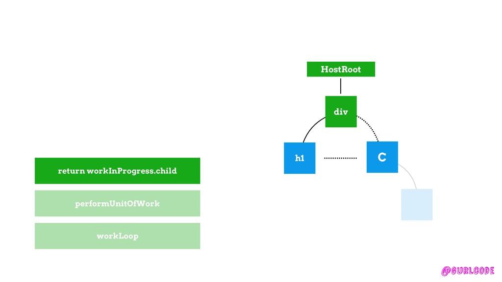 @gurlcode HostRoot div h1 C workLoop performUni...