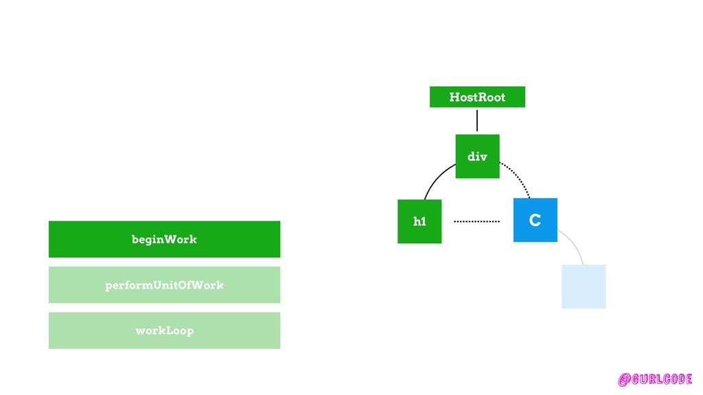 @gurlcode HostRoot div workLoop h1 C performUni...