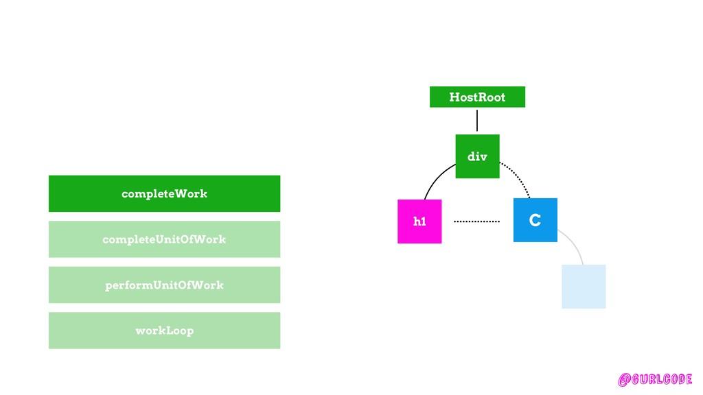 @gurlcode HostRoot div h1 return workInProgress...