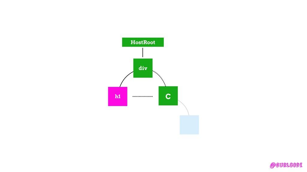 @gurlcode HostRoot div h1 C