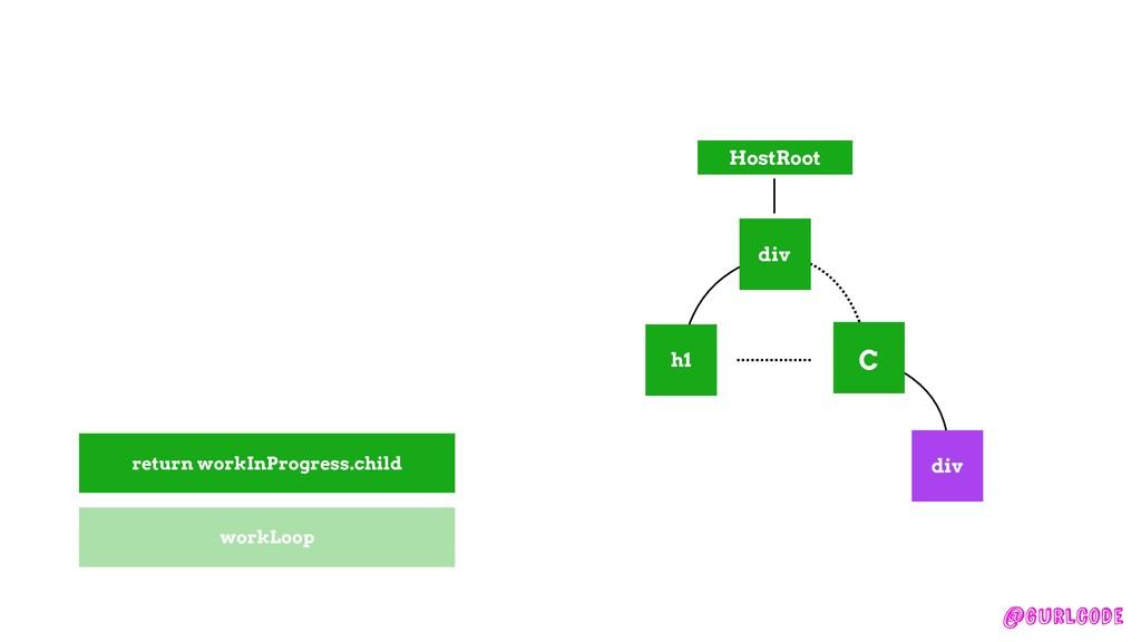 @gurlcode HostRoot div div h1 C workLoop return...