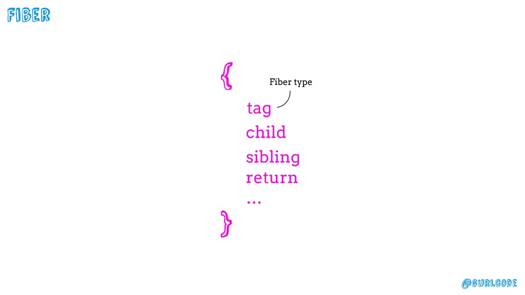 Fiber type @gurlcode Fiber { tag child sibling ...