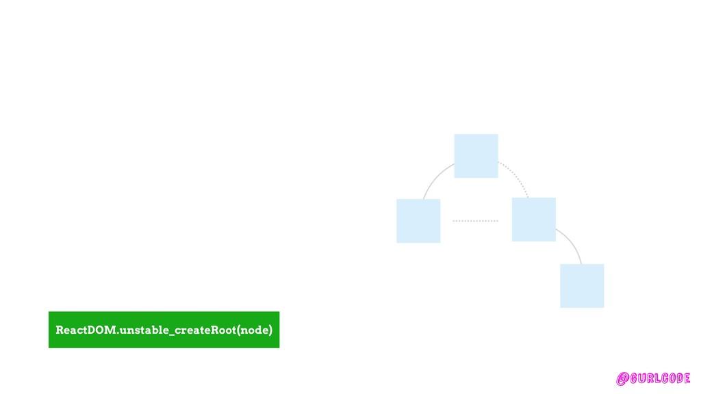 @gurlcode ReactDOM.unstable_createRoot(node)