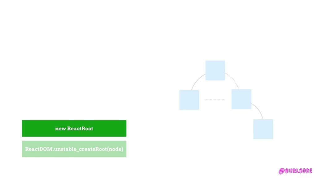 @gurlcode new ReactRoot ReactDOM.unstable_creat...