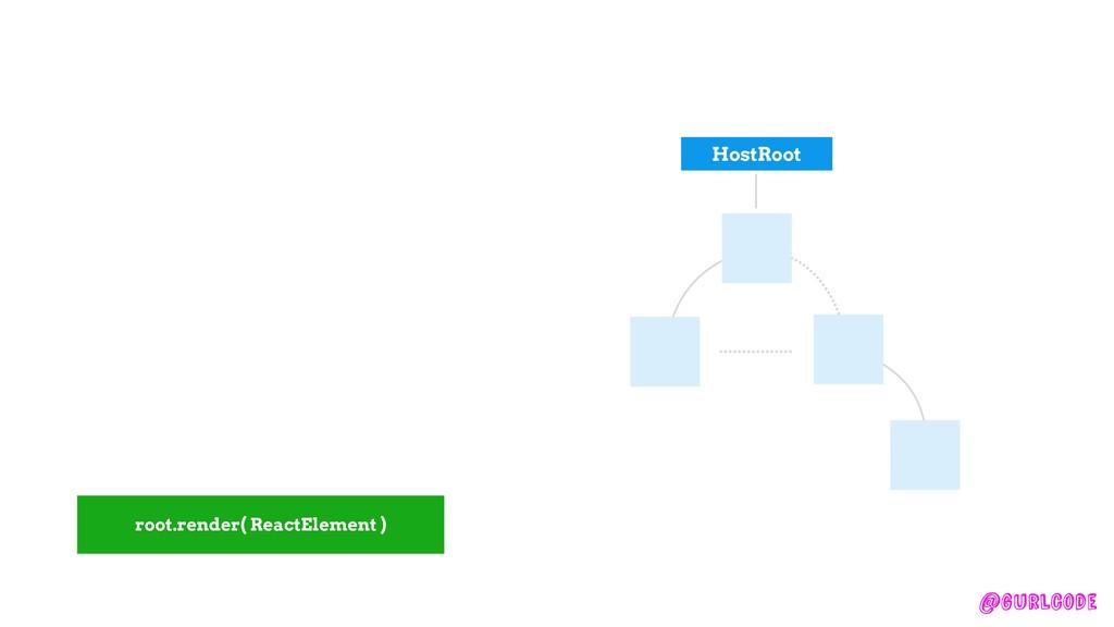 @gurlcode root.render( ReactElement ) HostRoot