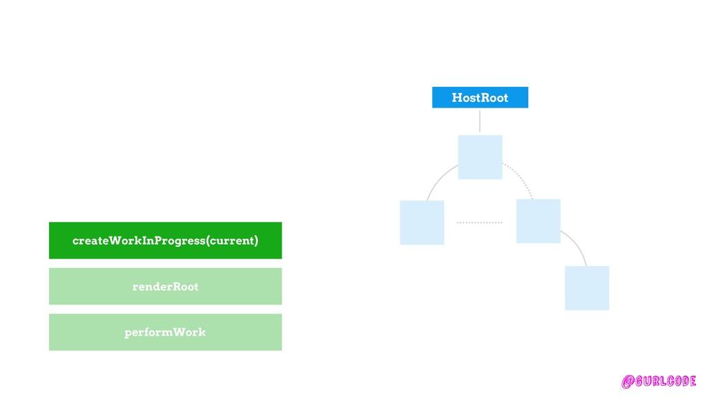 @gurlcode renderRoot HostRoot performWork creat...