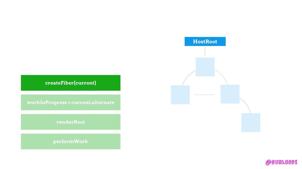 @gurlcode renderRoot HostRoot performWork workI...