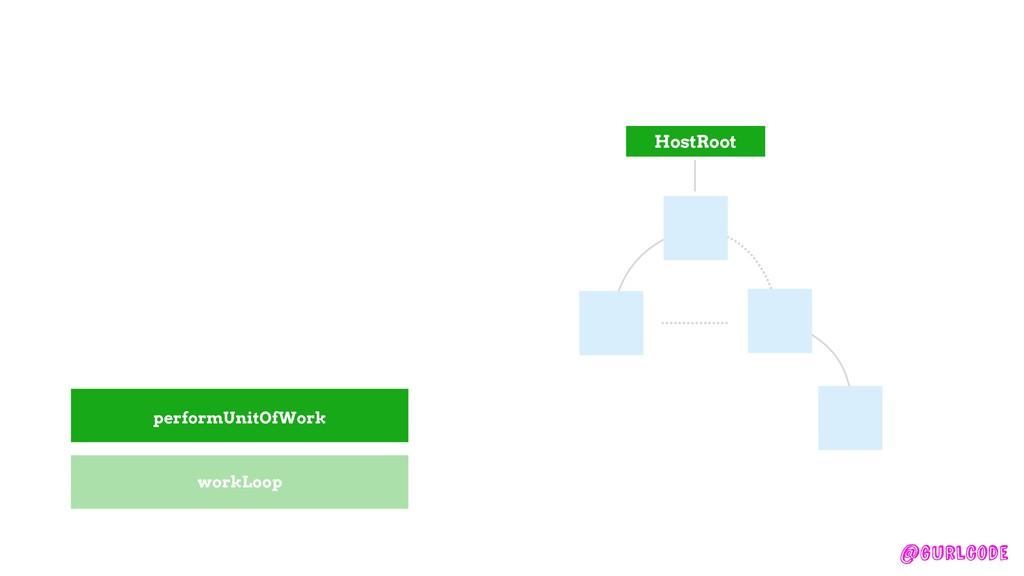 @gurlcode HostRoot performUnitOfWork workLoop