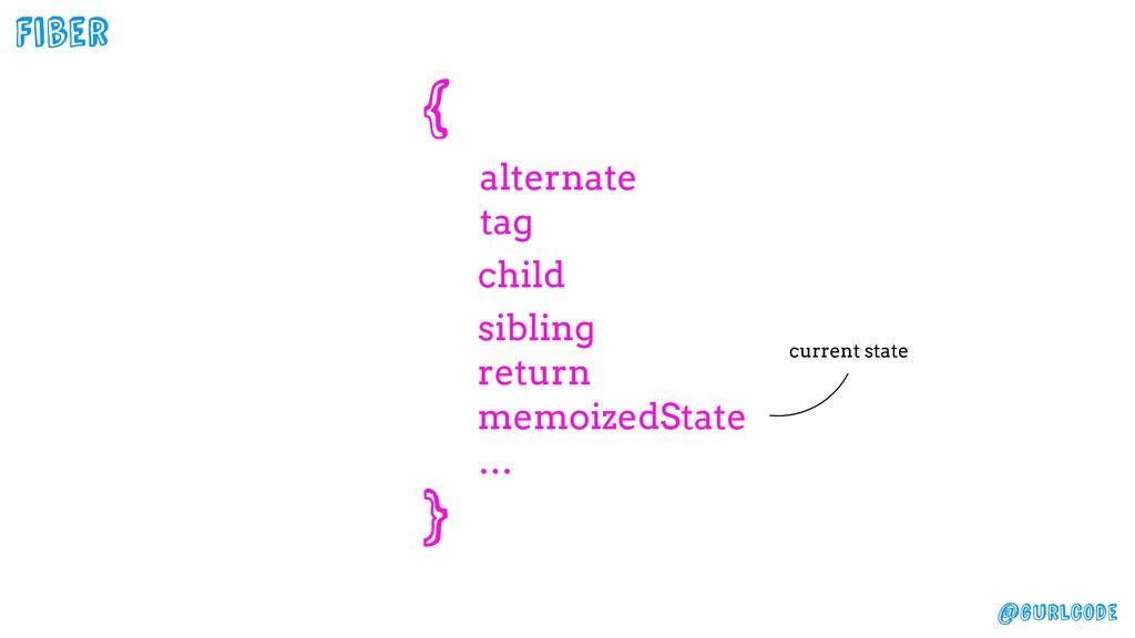 { alternate tag child sibling return memoizedSt...