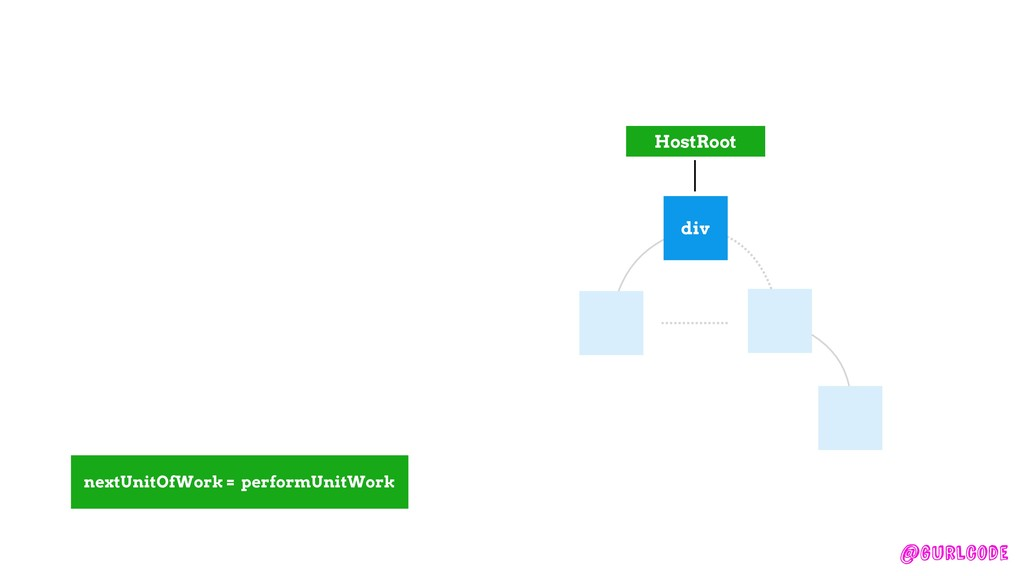 @gurlcode HostRoot nextUnitOfWork = performUnit...
