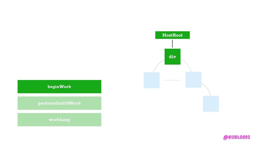 @gurlcode HostRoot div workLoop performUnitOfWo...