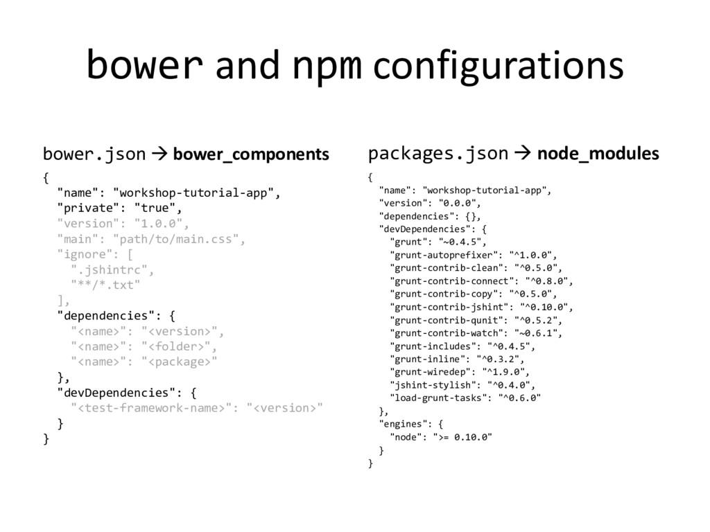 bower and npm configurations bower.json à bower...