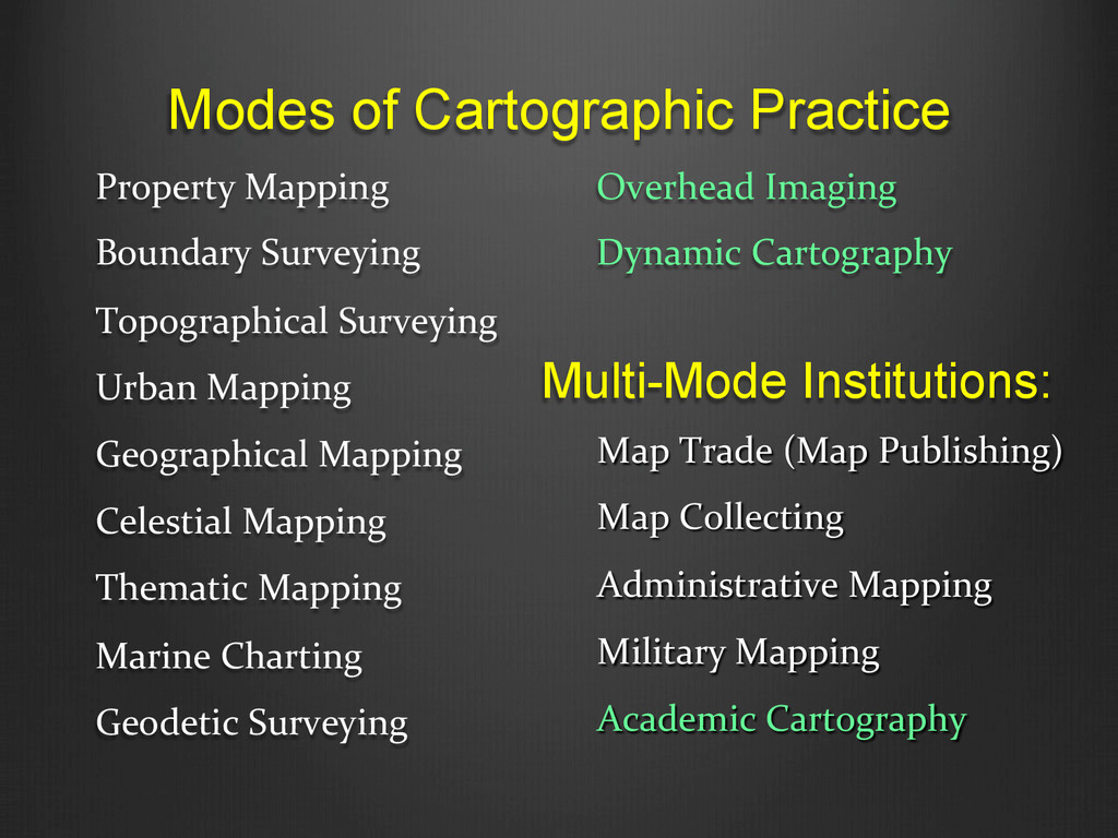 Overhead Imaging  Dynamic Cartography...