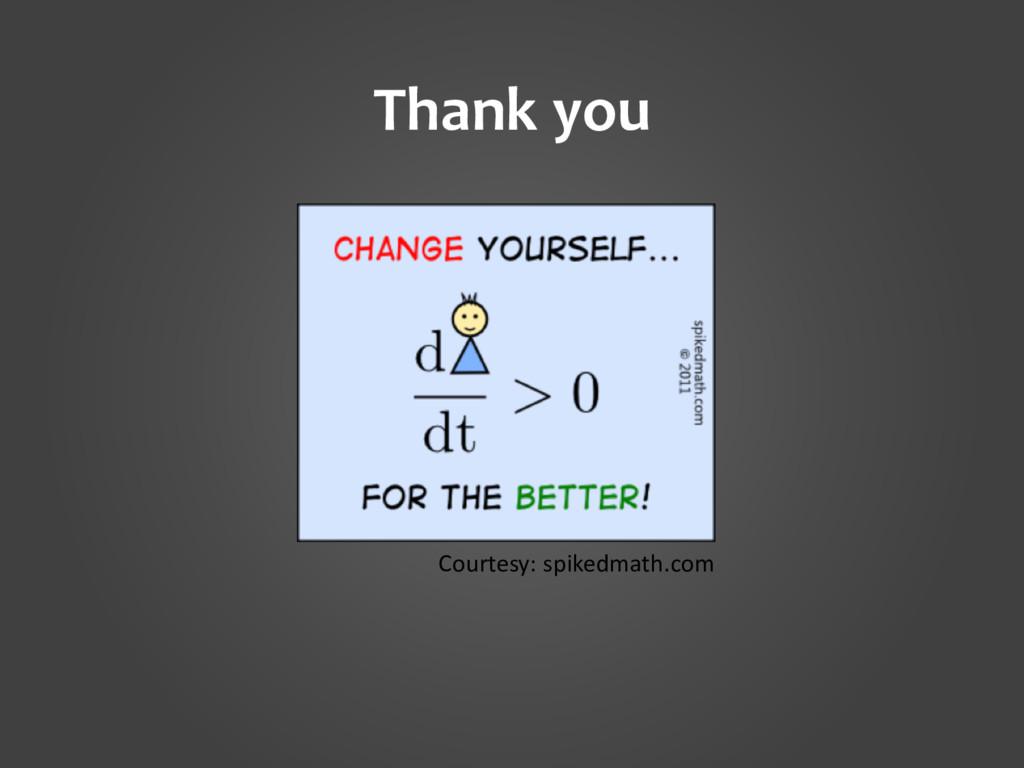 Courtesy: spikedmath.com Thank you