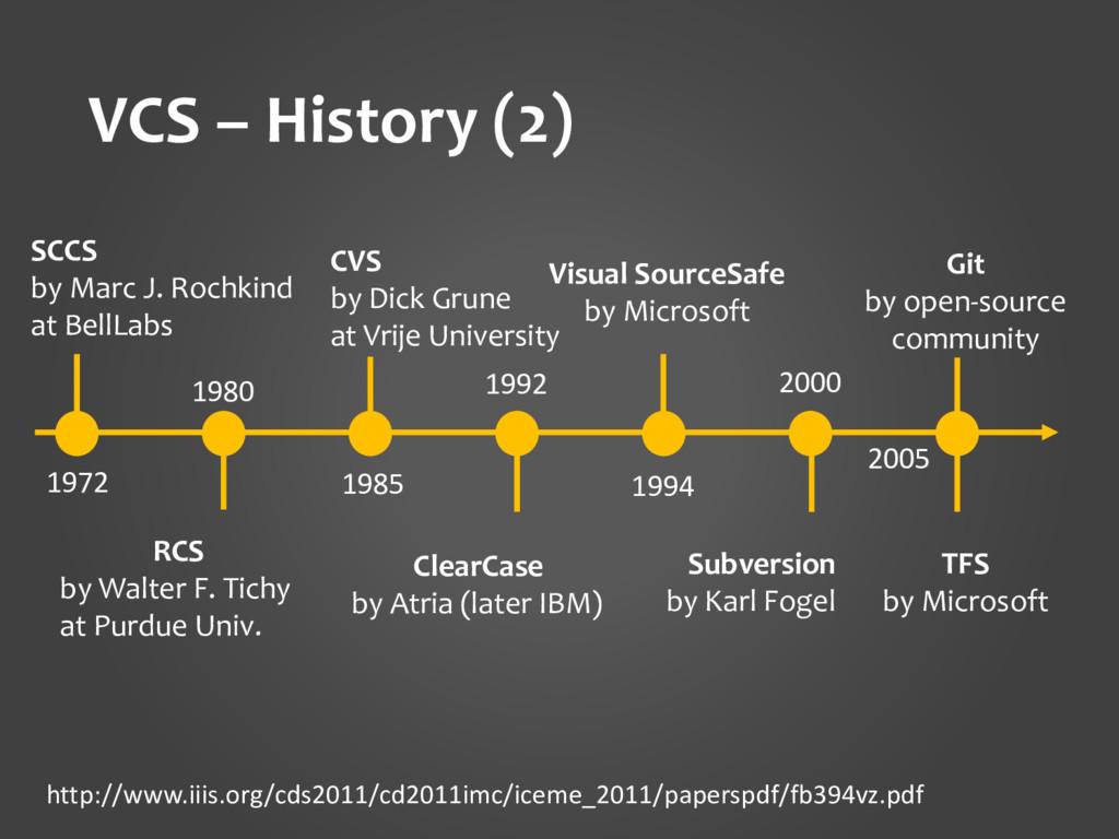 VCS – History (2) http://www.iiis.org/cds2011/c...