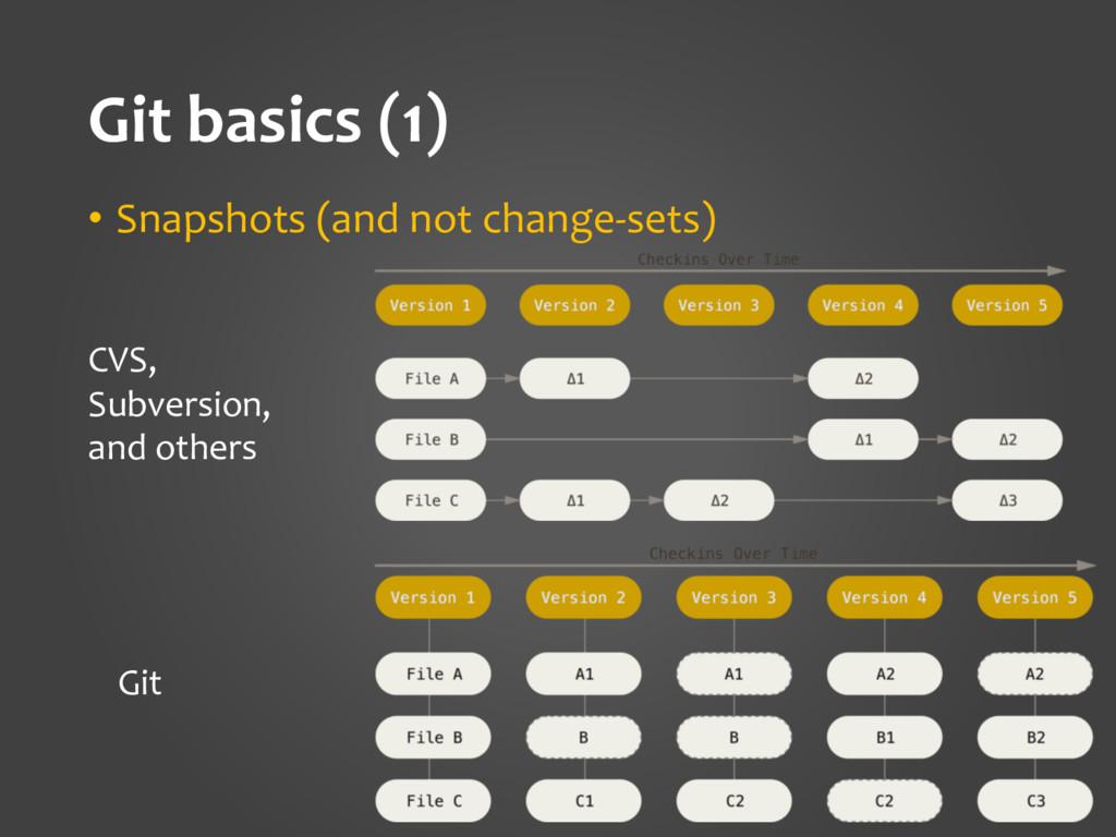 Git basics (1) • Snapshots (and not change-sets...