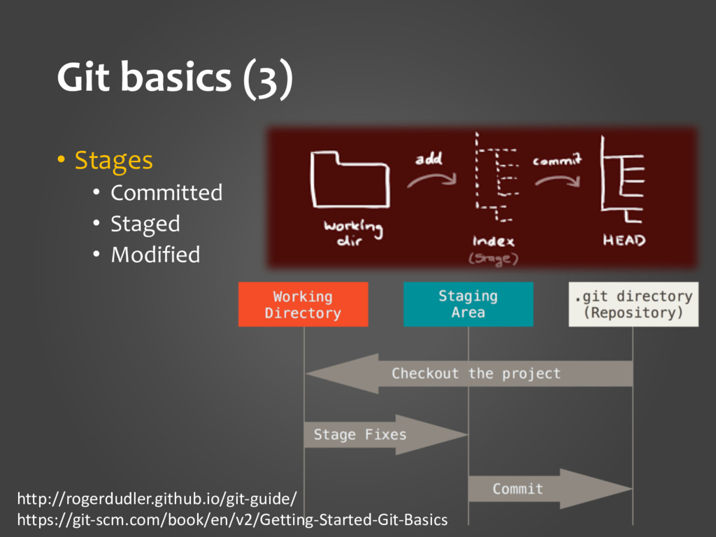 Git basics (3) • Stages • Committed • Staged • ...